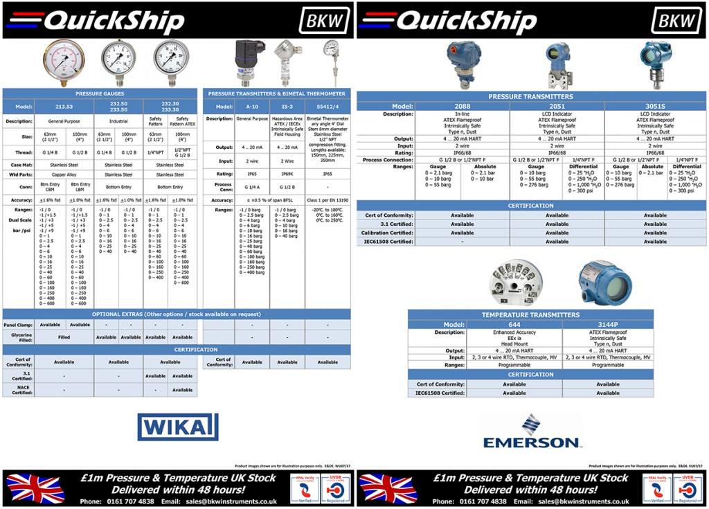 QuickShip flyer - products